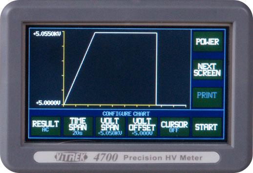 4700-chart-mode-screen